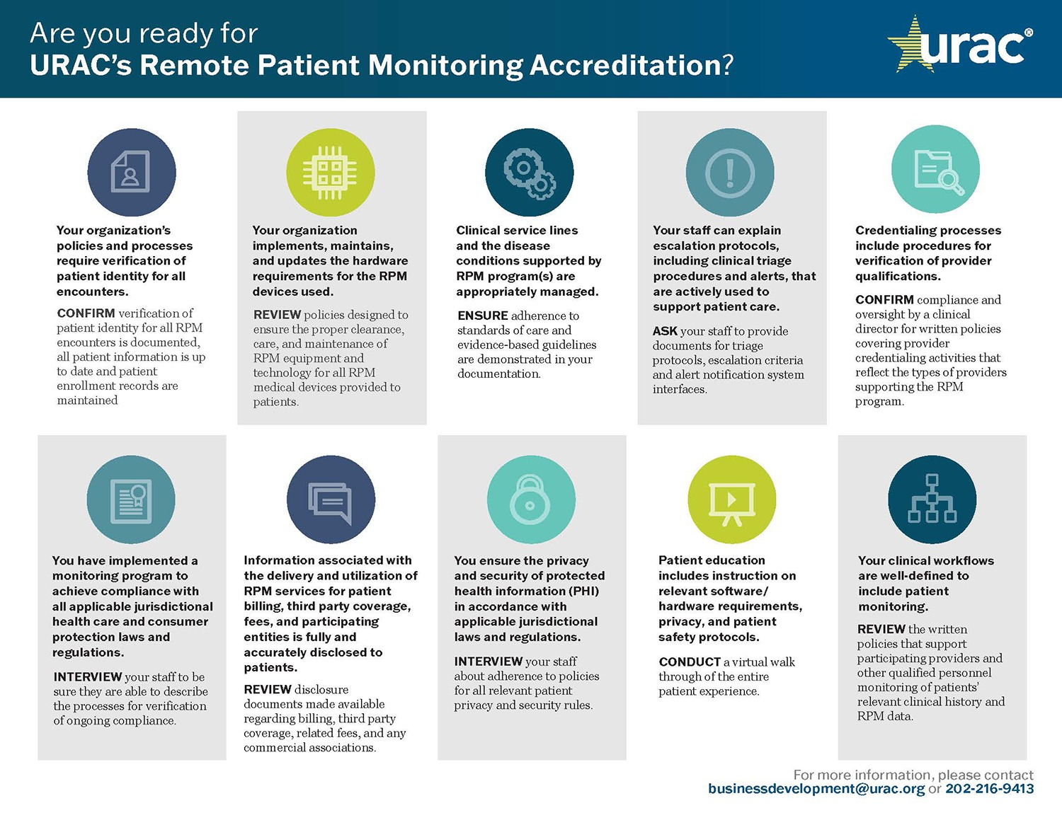 Are you ready for URAC's Remote Patient Monitoring Accreditation? Click to Download.