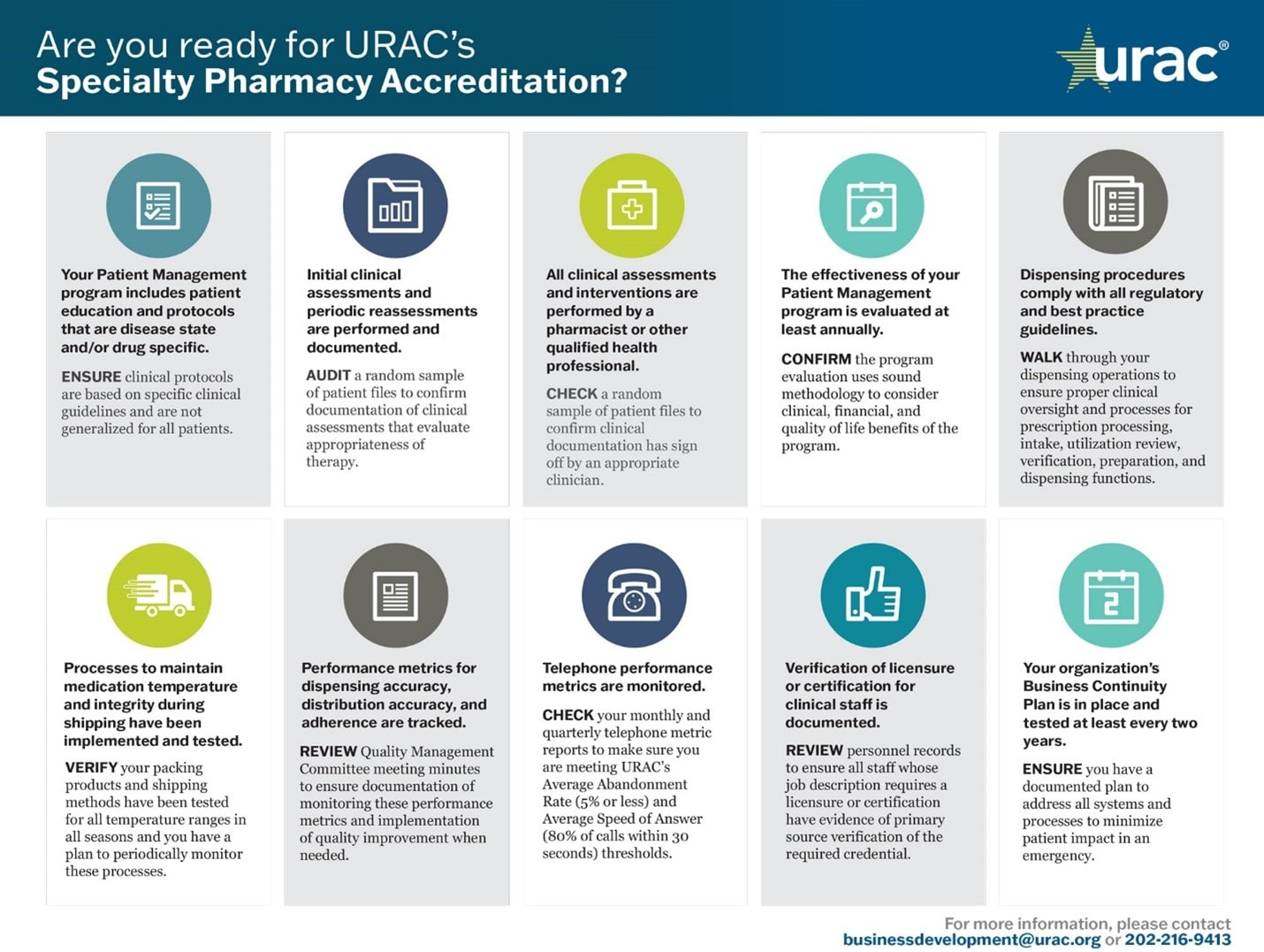URAC Specialty Pharmacy Accreditation