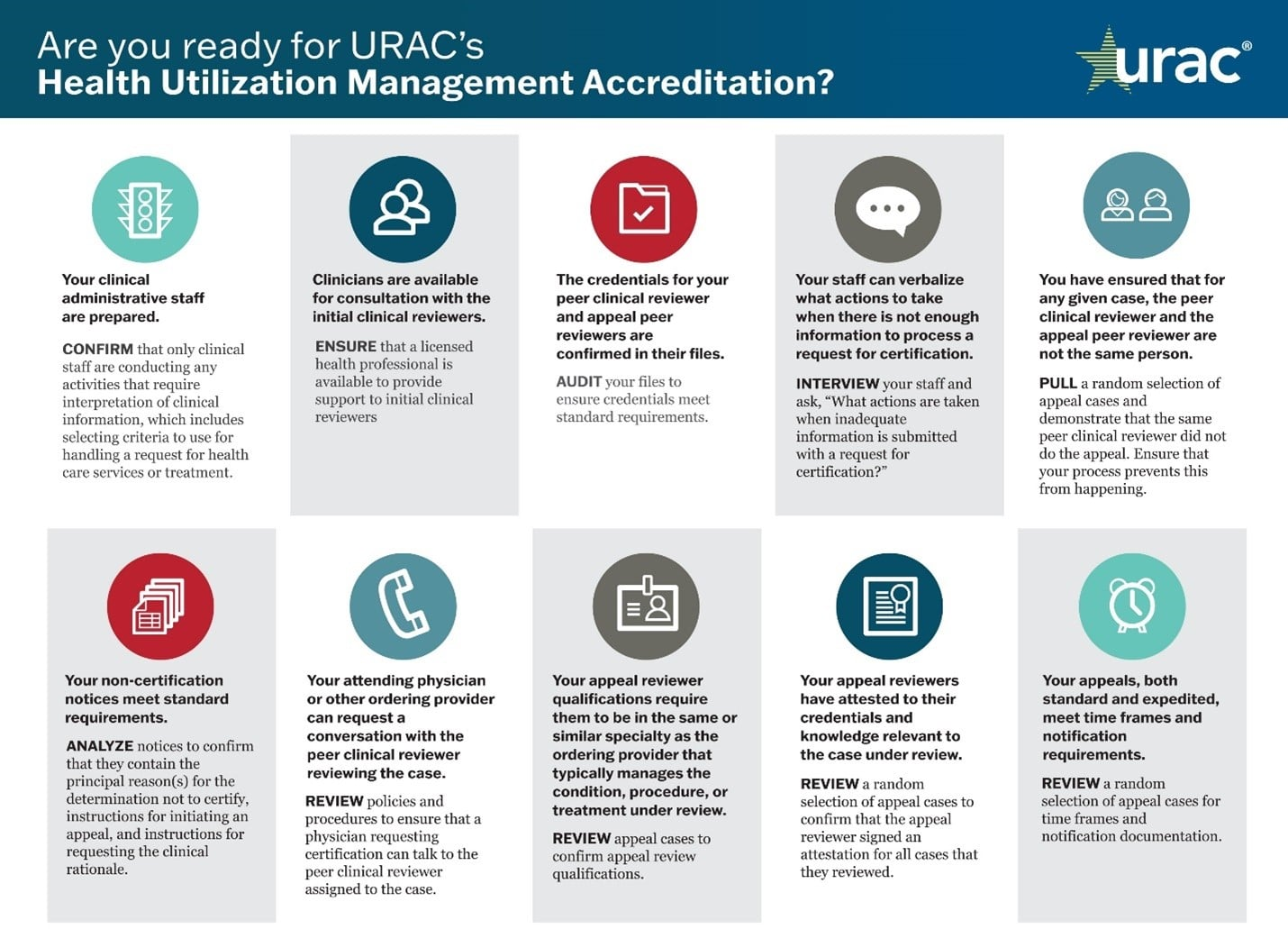 URAC health utilization management accreditation