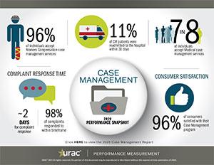 2020 Case Management Snapshot