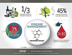 2020 Disease Management Snapshot