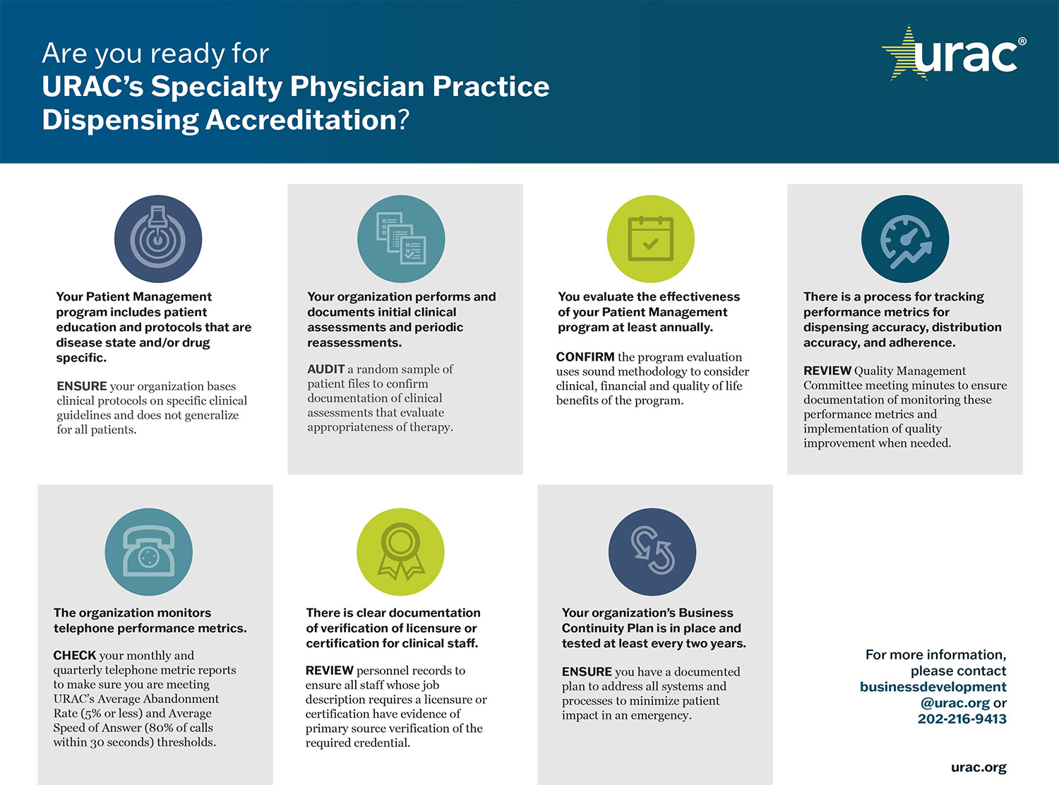 Are you ready for URAC's Specialty Physician Practice Dispensing Accreditation?