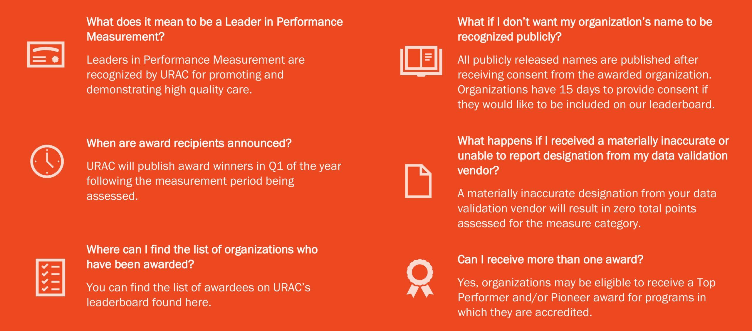 URAC Measures FAQ